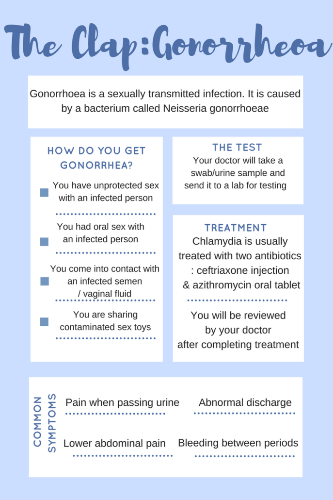 gonorrhea-treatment-in-singapore