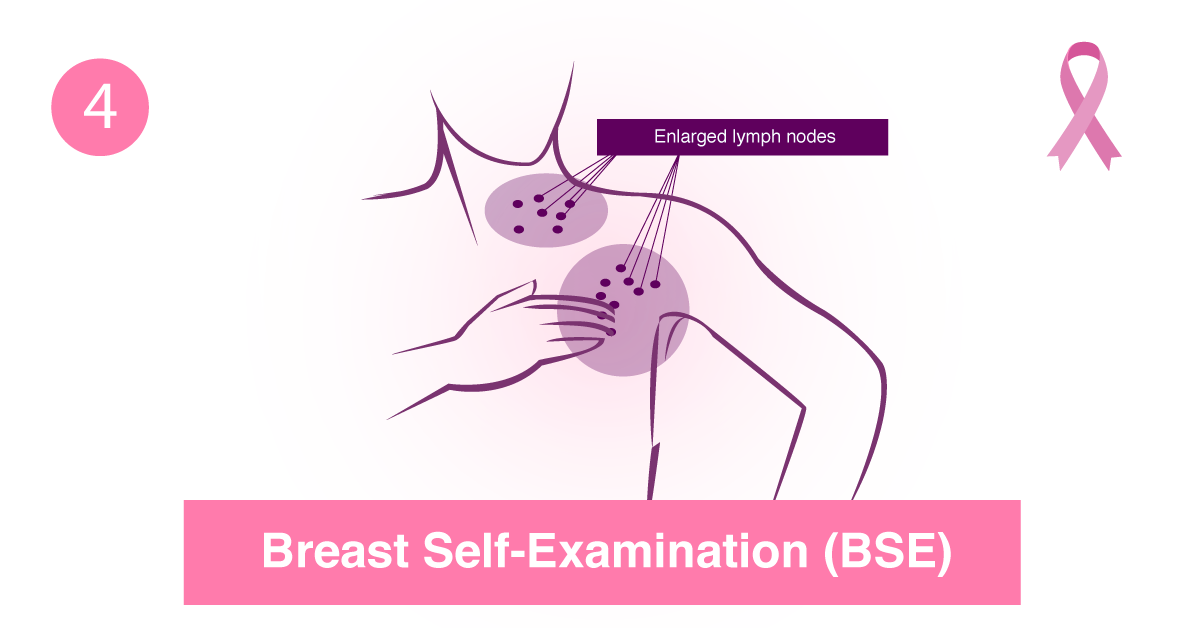 Breast bse exam self